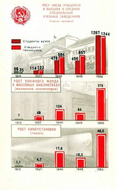 Россия, которую мы потеряли / Фото: vk.com/tubushow