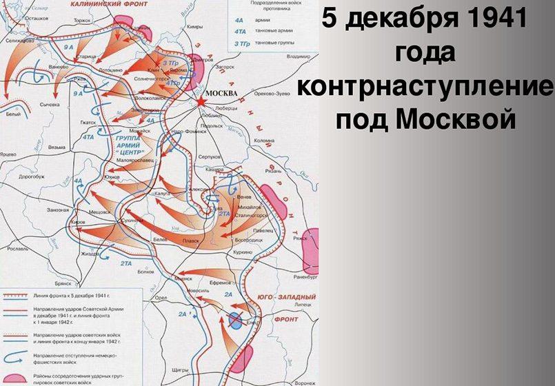 Контрнаступление под Москвой / Фото: infourok.ru