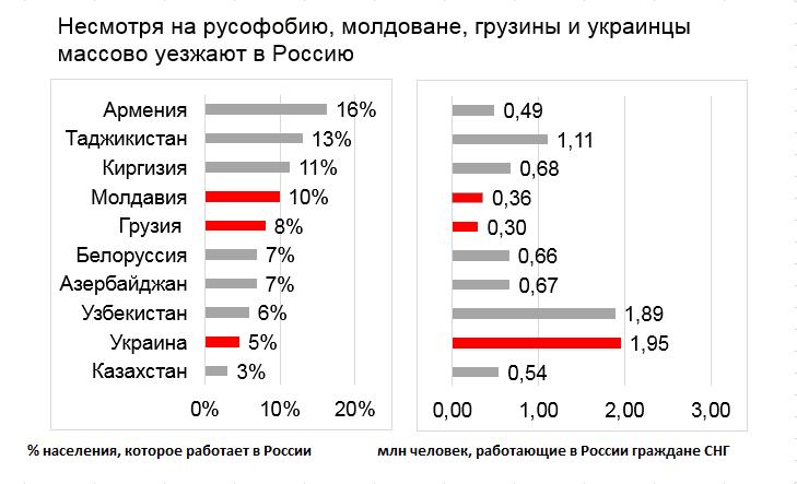 График RuBaltic.Ru
