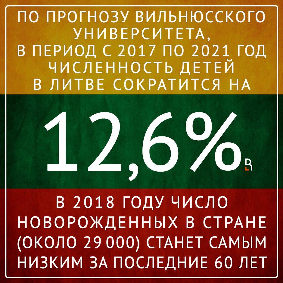 https://www.rubaltic.ru/upload/iblock/263/263063f8a2b14e474bf70529b9e883f5.png