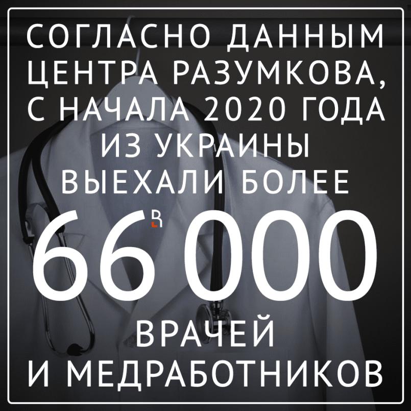 Целенаправленная политика по уничтожению населения Украины!
