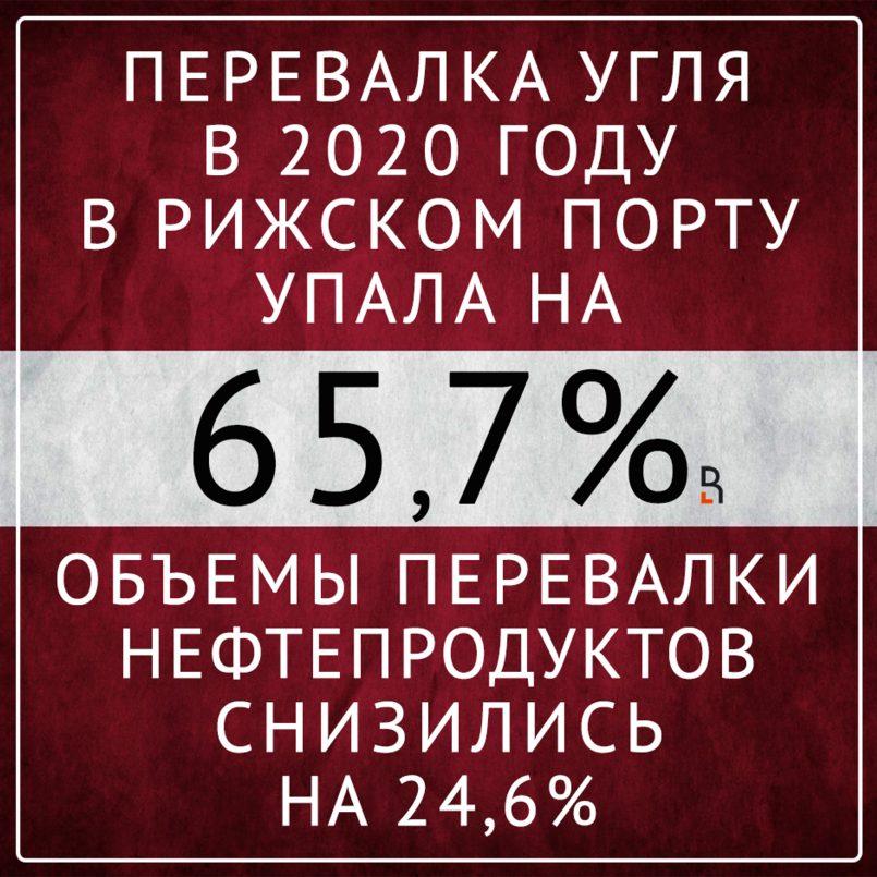 https://www.rubaltic.ru/upload/iblock/30d/30dcc4b11c246142f24398ed9430e580.png