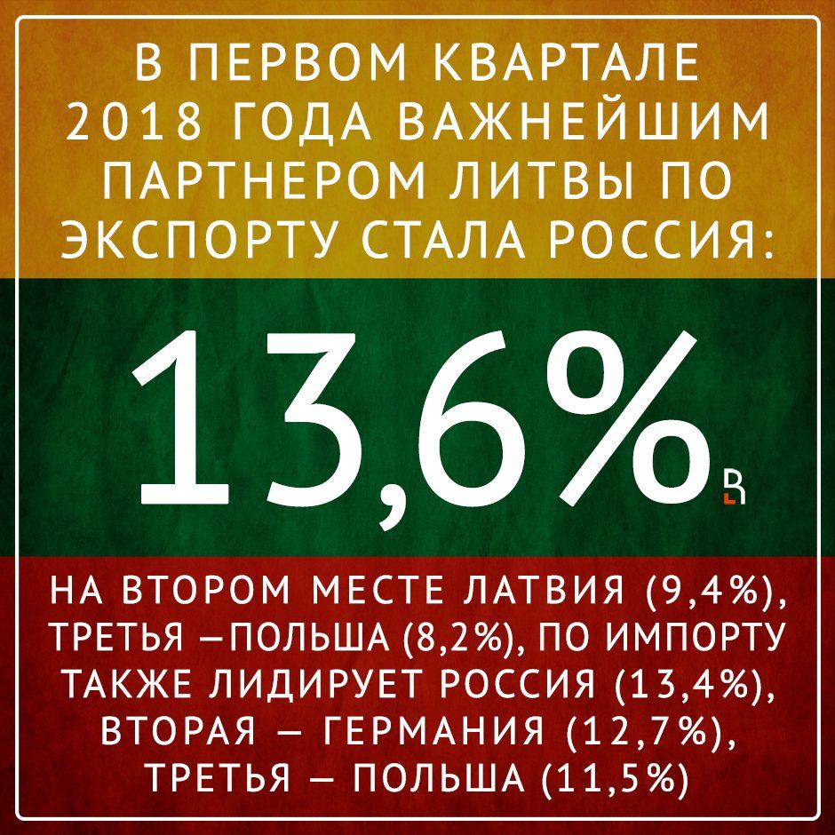 https://www.rubaltic.ru/upload/iblock/467/467d0df4966a92f4a1569d0eecb1e8c7.png