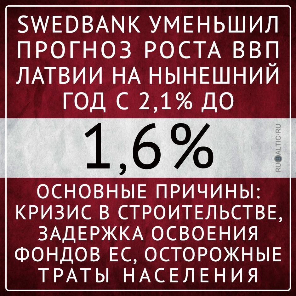 Латвийская экономика развивается черепашьими темпами!