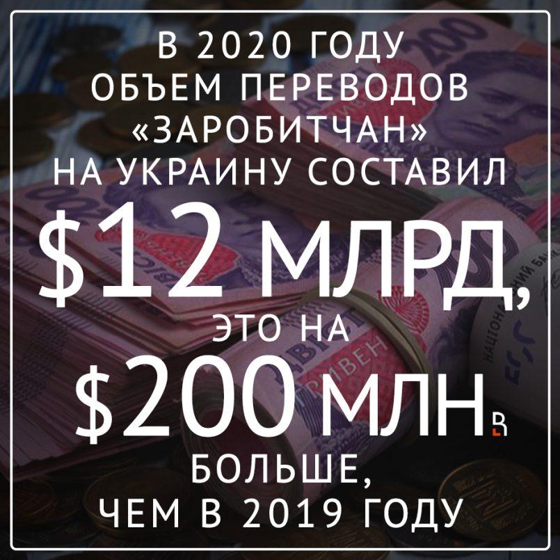 https://www.rubaltic.ru/upload/iblock/49d/49d28fd4e4f02a3fcc3e4475a667d757.png