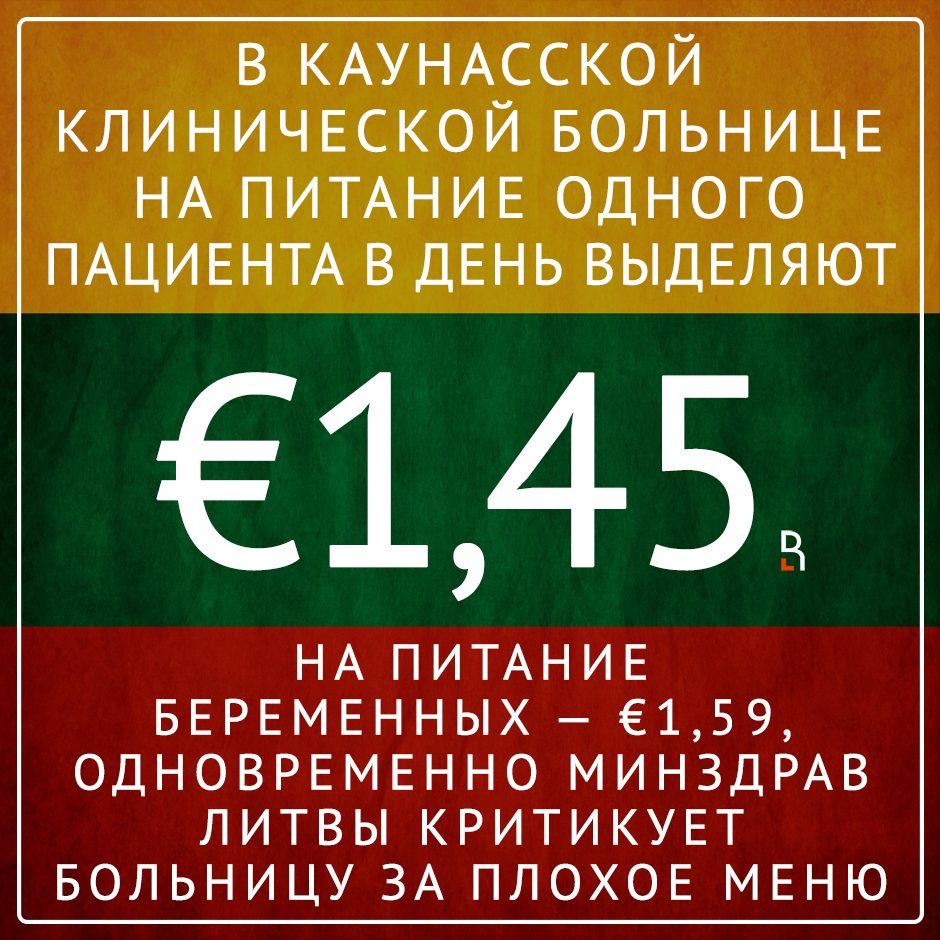 На 1,5 евро щи не сваришь!