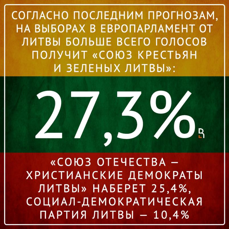 В Литве на политическом олимпе без изменений!