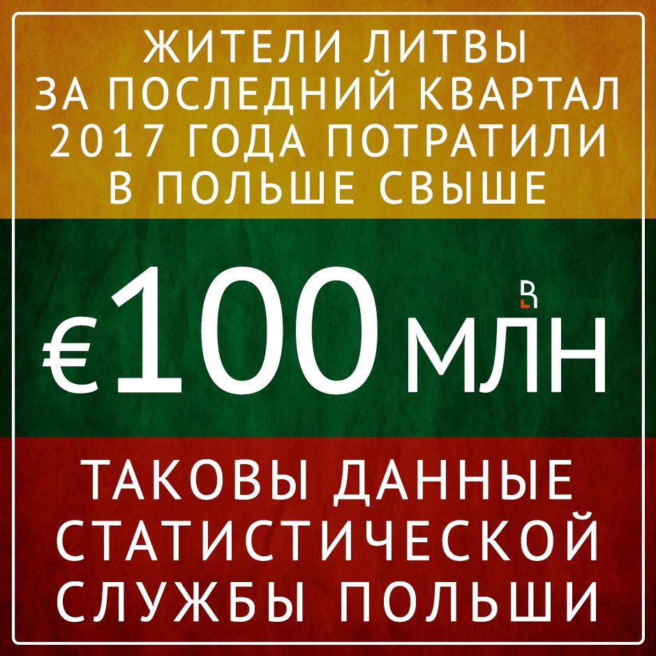 Польша Литву «доит»!