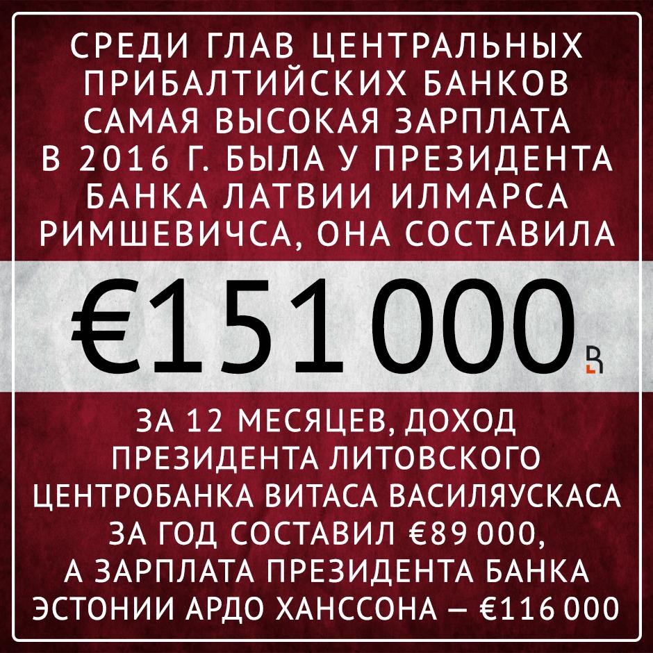 Банки государственные с зарплатами космическими!