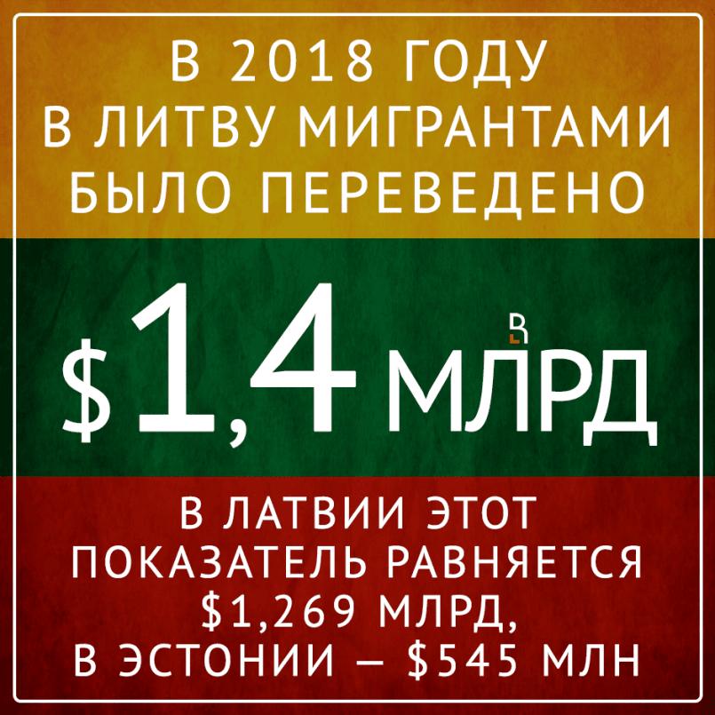 https://www.rubaltic.ru/upload/iblock/c42/c42a11cab70697c4dd88bad536648384.png