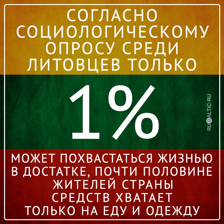 Литовский золотой 1%!