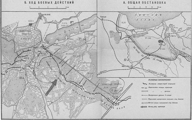 Митавская операция, план боевых действий